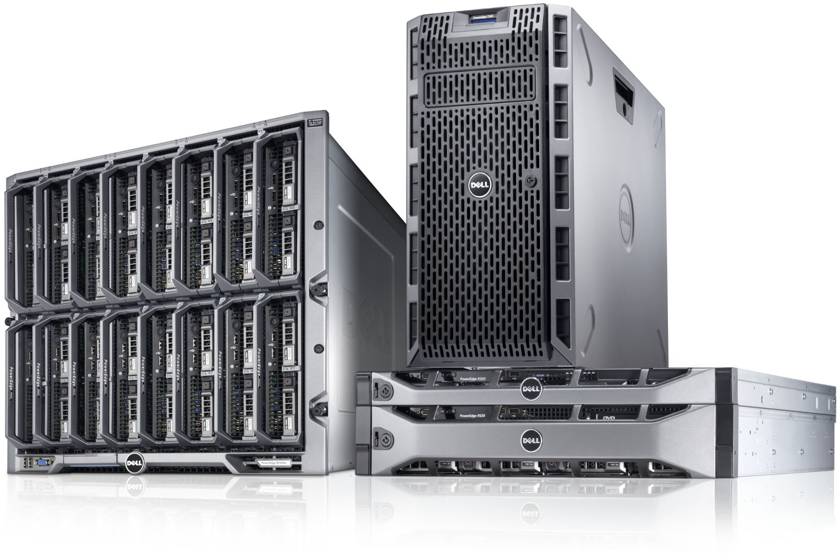 Dell Maintenance and Support